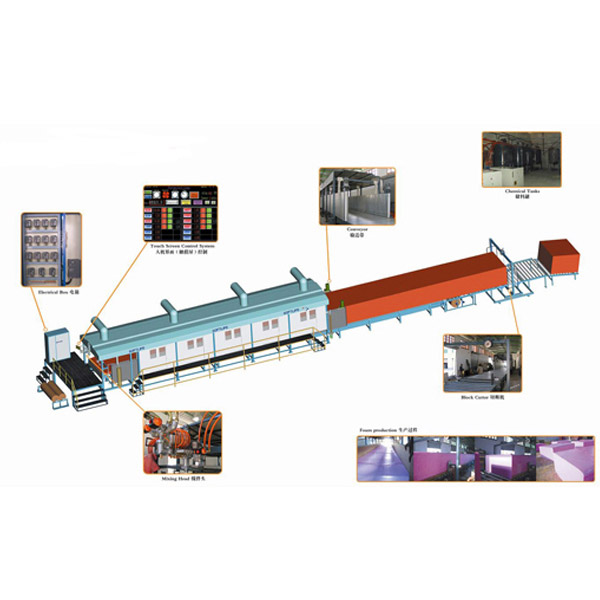 Cnc continuous polyurethane foam machine production line